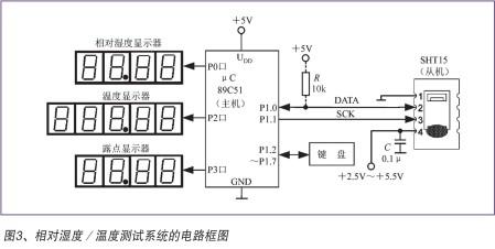 cmos传感器电路原理图
