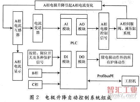 电路 电路图 电子 设计 素材 原理图 469_342