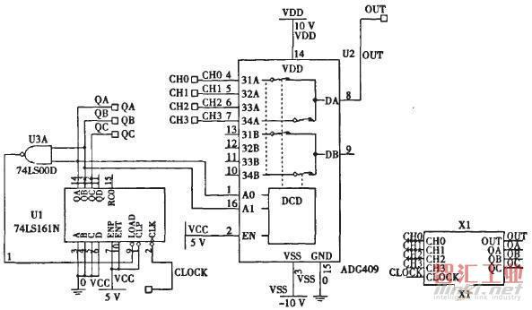 0 引言 借助EDA技术设计电子产品已成为工程技术人员的首选方案。Multisim以其界面友好、功能强大和易用性受到工程技术人员的青睐。Multisim10相对于早期版本,更适合于模拟电子电路、数字电子电路、模拟数字混合电路、射频电路、继电控制和PLC控制电路的仿真与设计,尤其对于复杂电路系统的分析和设计。多通道温度检测系统属于多路模拟量数据采集系统,在工业自动化控制等领域应用广泛。实现多通道温度检测的方案有多种,本文选用数字电路构成控制器在Multisim环境中组成多通道温度检测系统,并对设计电路进行仿