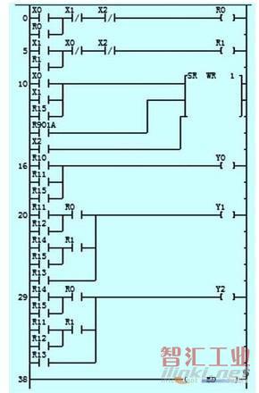 继电器r0和r1分别在正反转接通;16位移位寄存器(继电器)wr1产生正反转