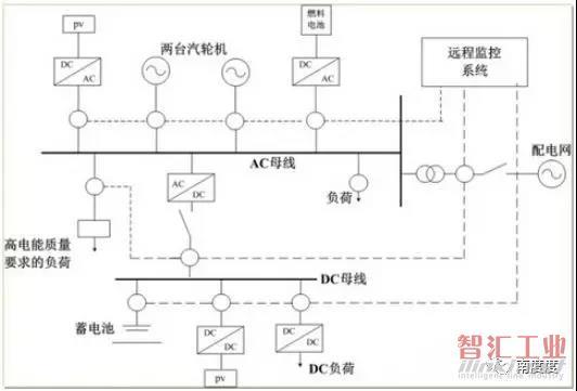 电路 电路图 电子 户型 户型图 平面图 原理图 532_361