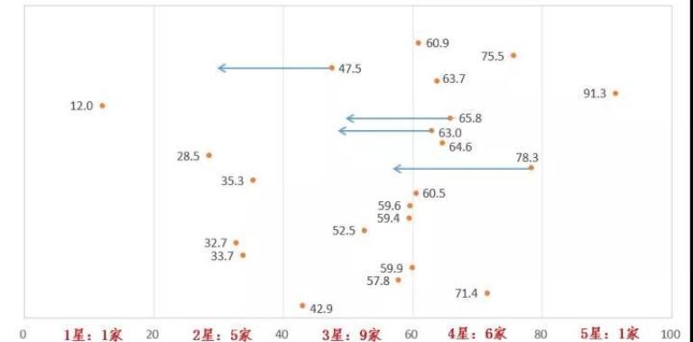 图24 工业互联网成熟度总体能力试评估结果