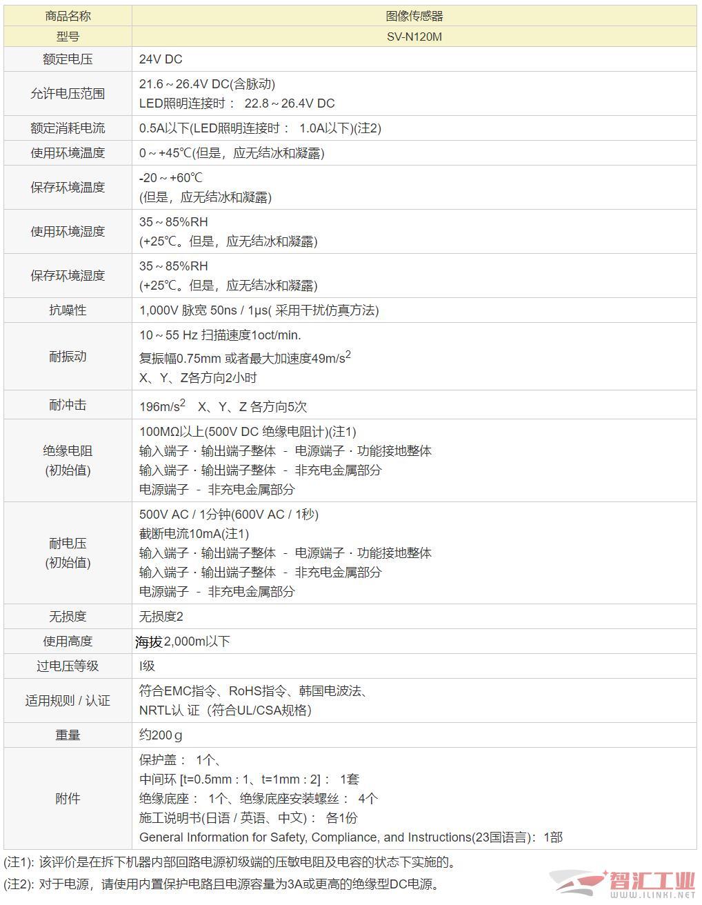 【松下亮点】简单、自由地编写检查程序的图像传感器 SV系列(图8)