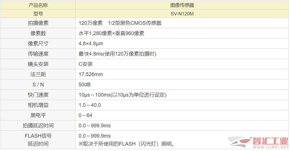 【松下亮点】简单、自由地编写检查程序的图像传感器 SV系列(图10)